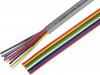 Провода и кабели прочие