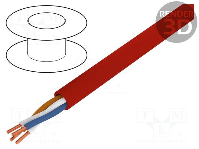Не распространяющие горение кабели фирмы BITNER
