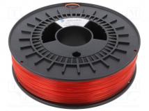 3DK-ABSM-1.75-RDT