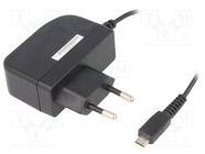 SYS1421-0605-W2E-MICRO-USB