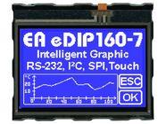 EA EDIP160B-7LWT