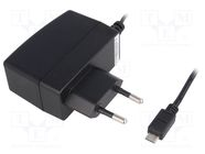 SYS1381-1005-W2E-MICRO-USB