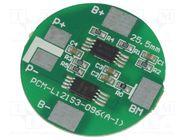 PCM-L02S3-096