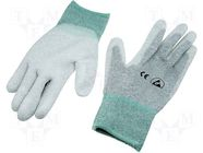 GLOVE-ESD-RS3/M