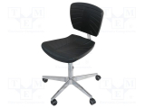 ESD-CHAIR09