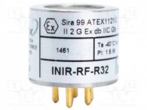 INIR-RF-R32